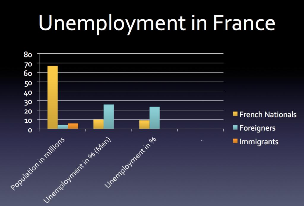 unemployment_fr