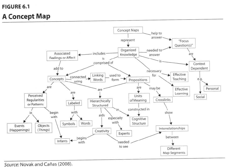 concept_map_image
